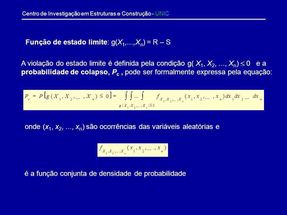 òò ò [ ] Função de estado limite: g(X1,...,Xn) = R – S